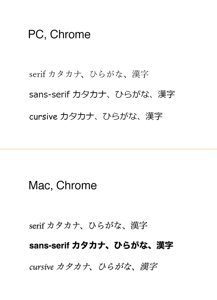 Chrome browser samples
